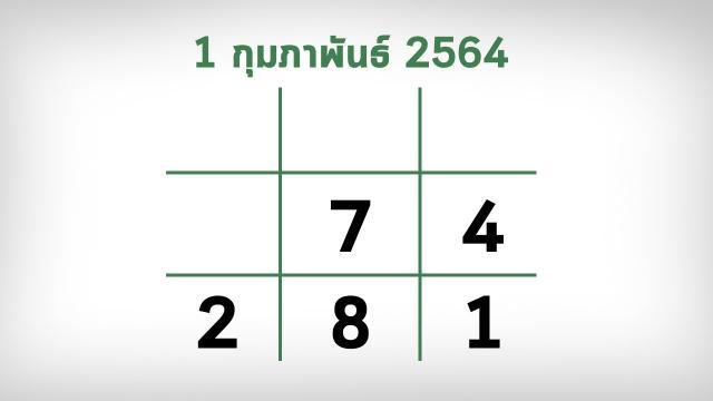 หวยไทยรัฐออนไลน์